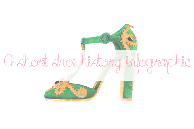 A Short Shoe History Infographic | WithLoveTiff♥